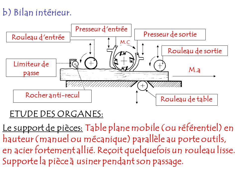 Table plane mobile (ou référentiel) en hauteur (manuel ou mécanique) parallèle au porte outils, en acier fortement allié. Reçoit quelquefois un roulea
