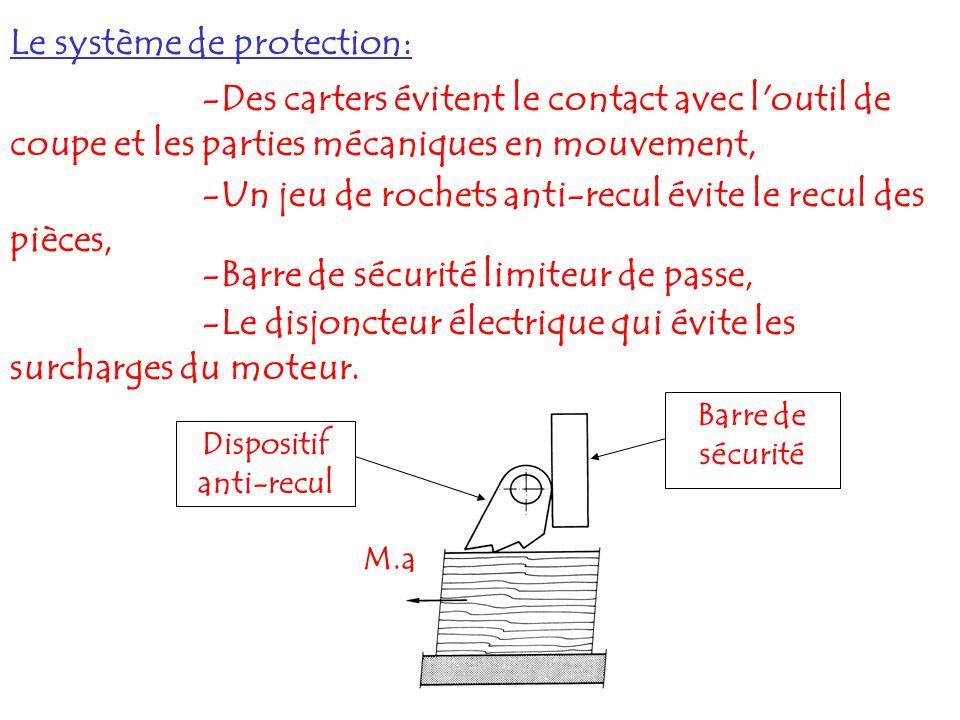 Energie: électricité Contrôle de compréhension : Calculer la vitesse d avance de cette raboteuse: On vous donne: - le pas d usinage d un fer a = 1mm - Le nombre de tours par minute N= 6000 tr/mn - Le nombre de fers Z= 4 On vous demande: de calculer la vitesse d avance de cette raboteuse On exige: - Donner la formule permettant de résoudre le problème: F = - De poser l opération et de donner le résultat: A = a x N x Z = résultat en m/mn 0,001 x 6000 x 4 = 24 m/mn