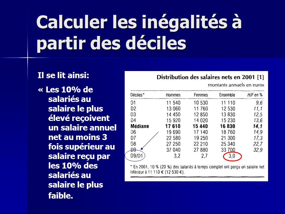 Calculer les inégalités à partir des déciles Il se lit ainsi: « Les 10% de salariés au salaire le plus élevé reçoivent un salaire annuel net au moins
