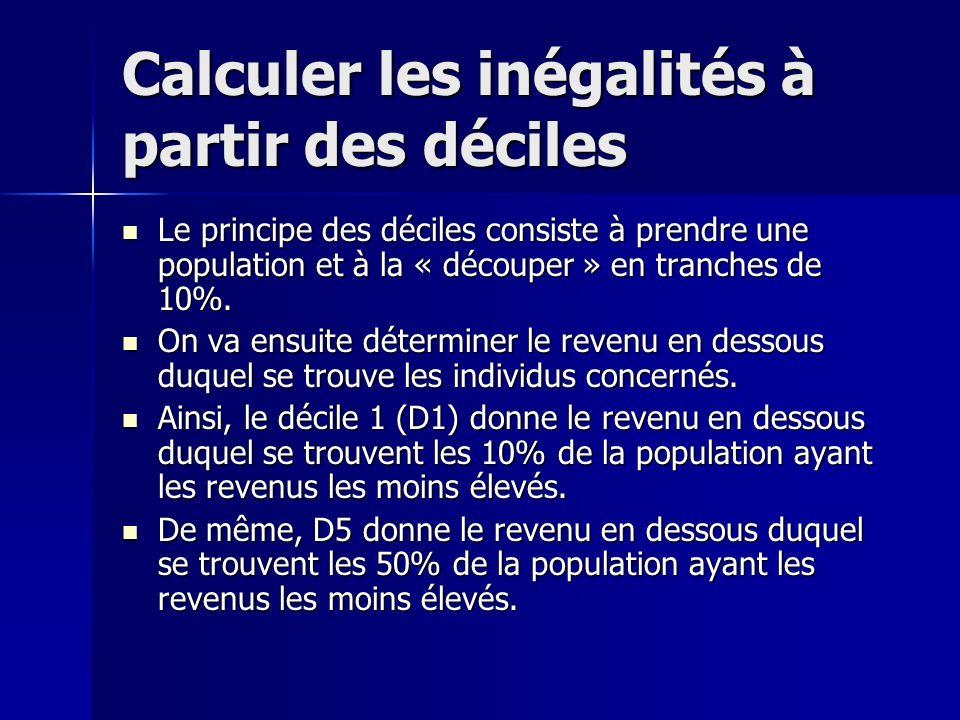 Calculer les inégalités à partir des déciles Le principe des déciles consiste à prendre une population et à la « découper » en tranches de 10%. Le pri