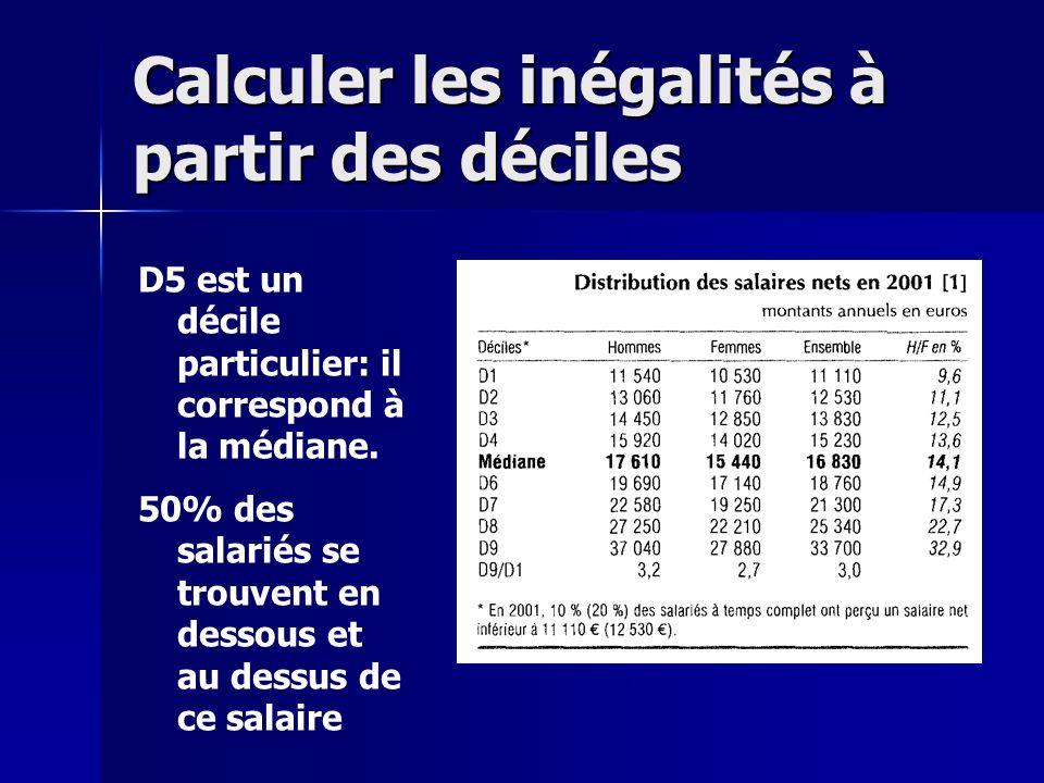 Calculer les inégalités à partir des déciles D5 est un décile particulier: il correspond à la médiane. 50% des salariés se trouvent en dessous et au d