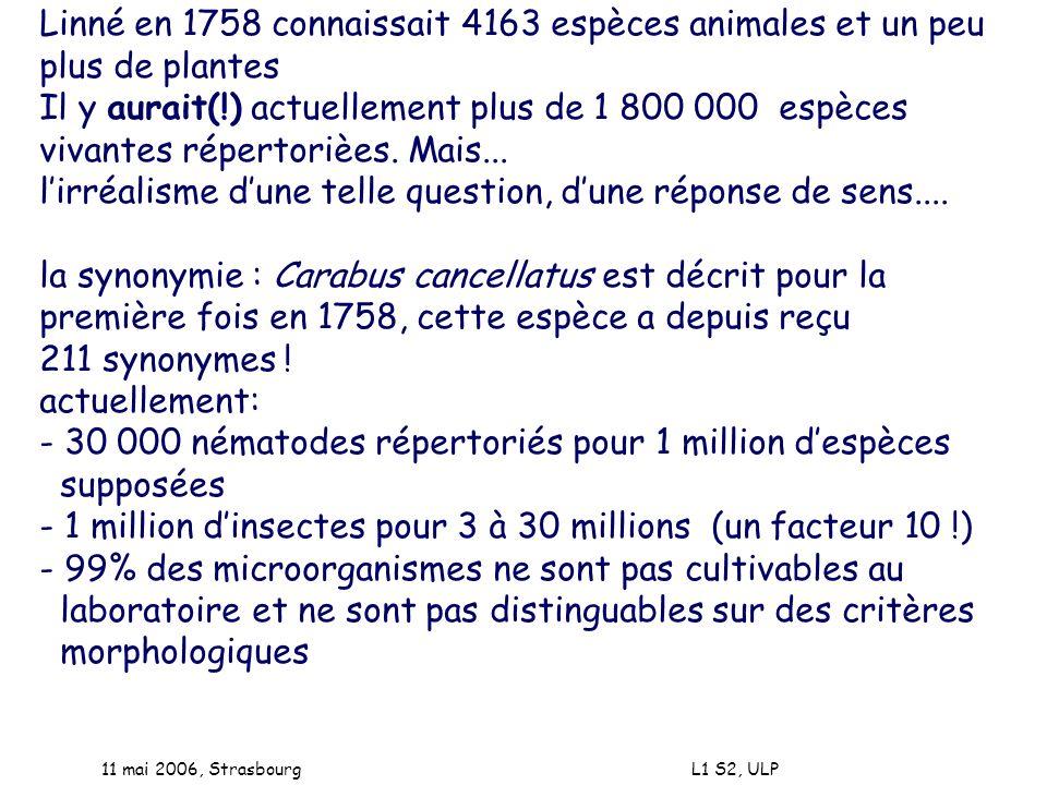 11 mai 2006, Strasbourg L1 S2, ULP Linné en 1758 connaissait 4163 espèces animales et un peu plus de plantes Il y aurait(!) actuellement plus de 1 800