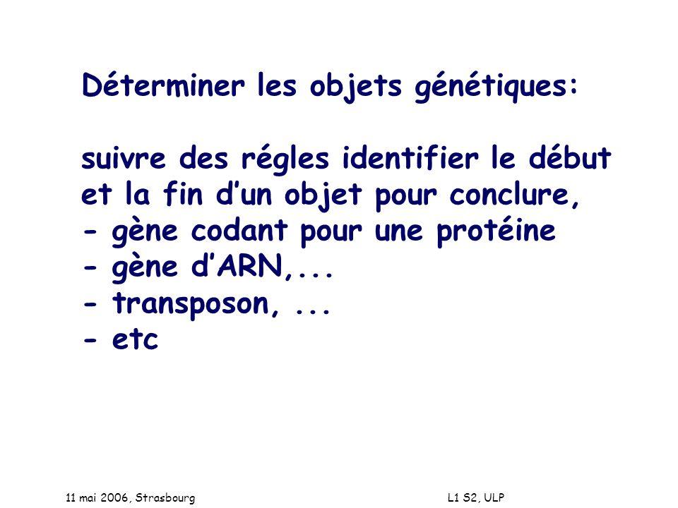 11 mai 2006, Strasbourg L1 S2, ULP Déterminer les objets génétiques: suivre des régles identifier le début et la fin dun objet pour conclure, - gène c