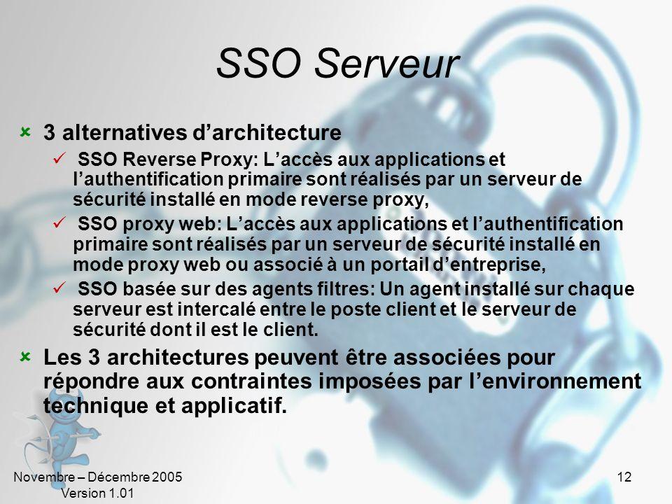 Novembre – Décembre 2005 Version 1.01 11 Inconvénients Le bénéfice apporté par le SSO en terme de sécurité est grandement atténué par le fait quil per