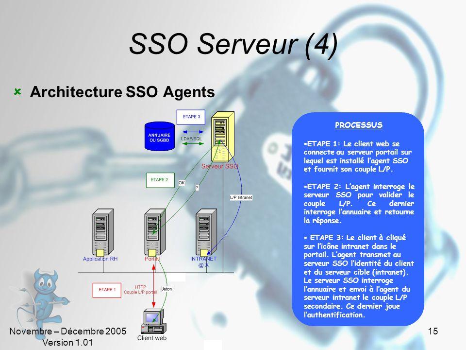 Novembre – Décembre 2005 Version 1.01 14 SSO Serveur (3) Architecture SSO Proxy Web PROCESSUS ETAPE 1: Le client web se connecte au serveur proxy web