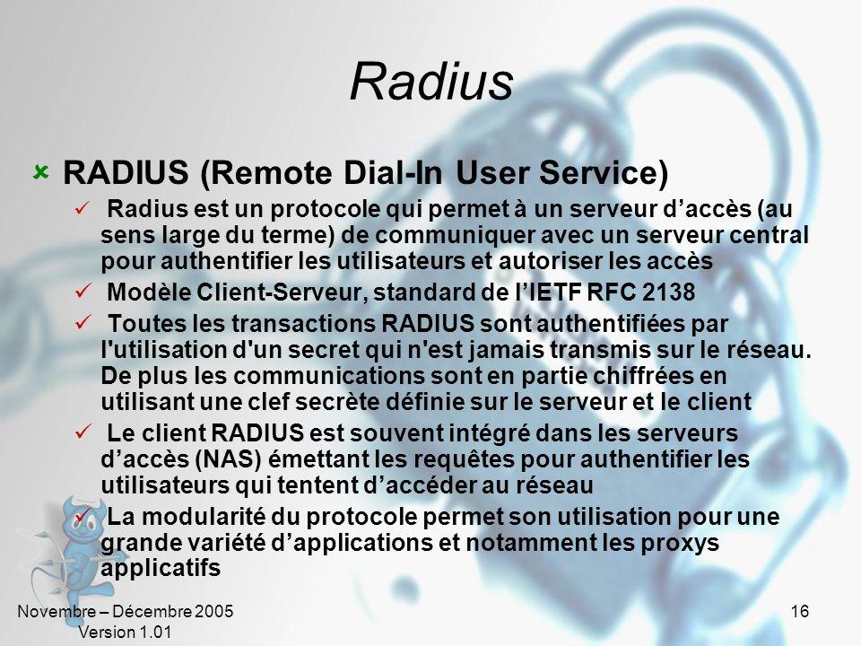 Novembre – Décembre 2005 Version 1.01 15 SSO Serveur (4) Architecture SSO Agents PROCESSUS ETAPE 1: Le client web se connecte au serveur portail sur l