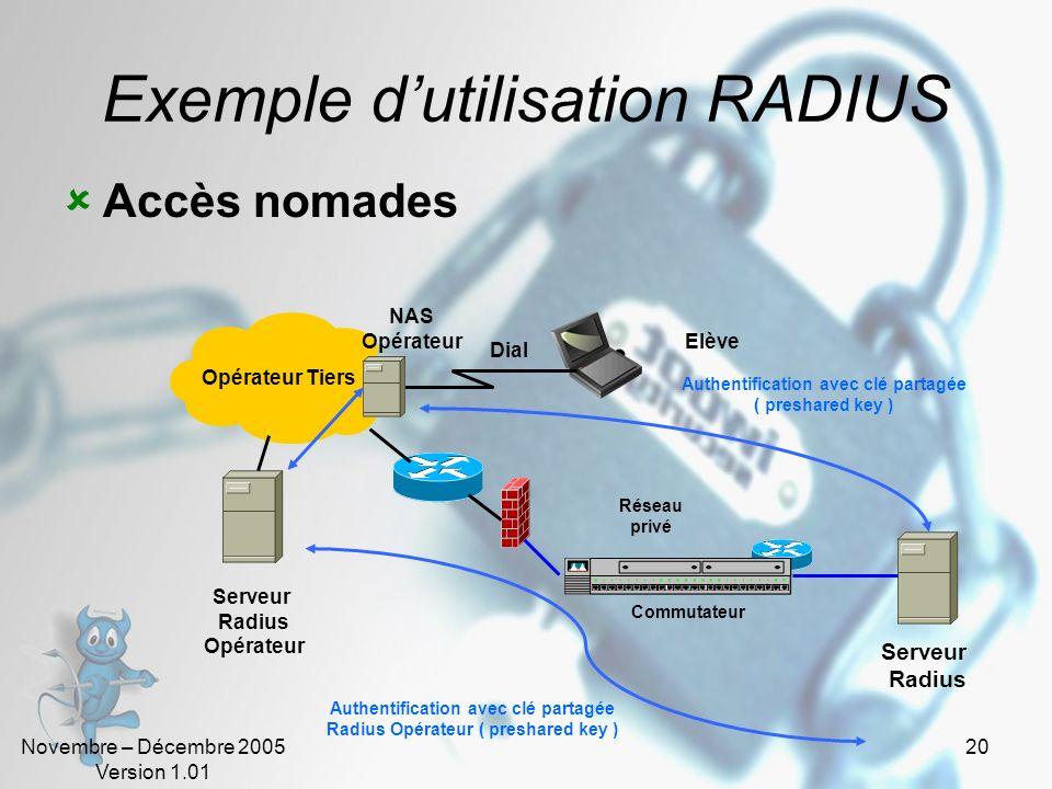 Novembre – Décembre 2005 Version 1.01 19 Pourquoi utiliser RADIUS AAA (Authorization Authentication Accounting) Radius fournit en plus de lAuthentific