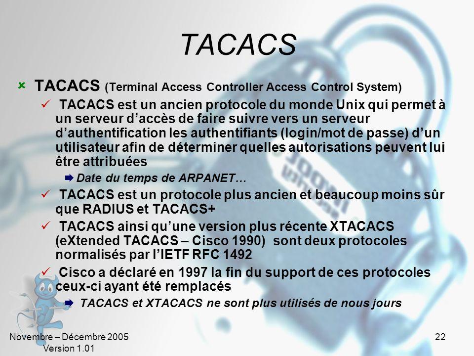 Novembre – Décembre 2005 Version 1.01 21 Exemple dutilisation RADIUS (2) Réseaux Wifi Commutateur Serveur W2000 Borne WifiPortable WEP RADIUS Authenti