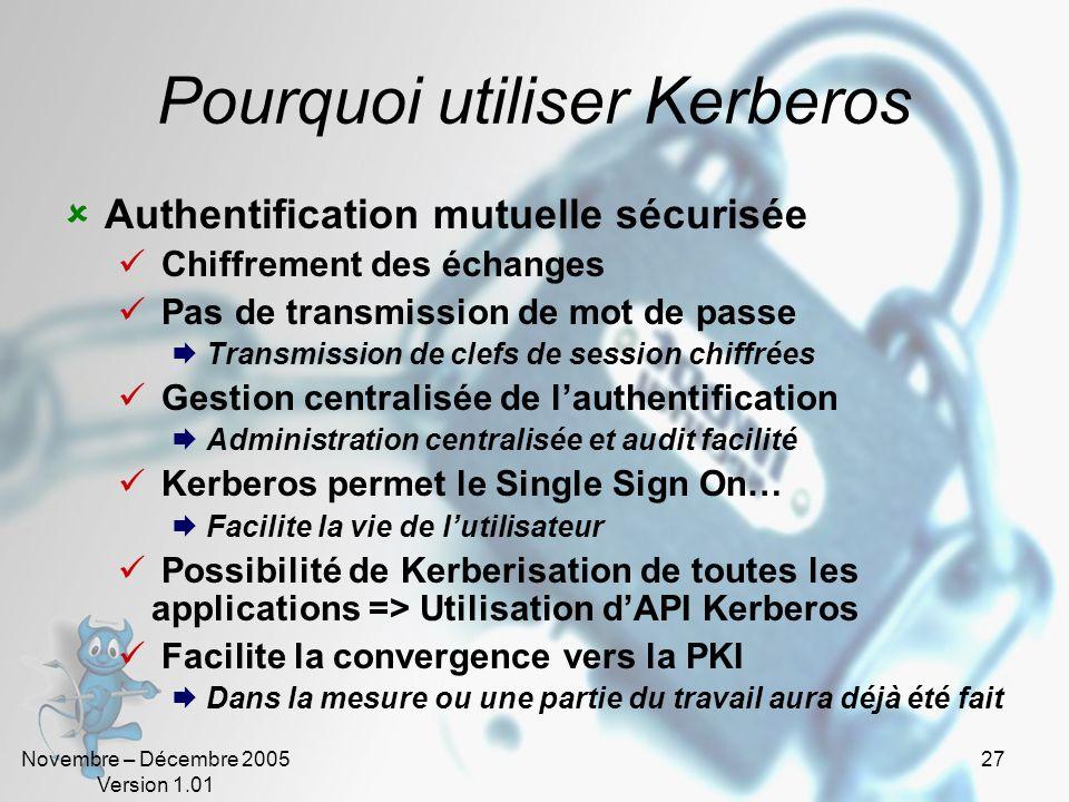 Novembre – Décembre 2005 Version 1.01 26 Kerberos Kerberos a été conçu au MIT (Massachusetts Institute of Technology) dans les années 1980. Aujourdhui