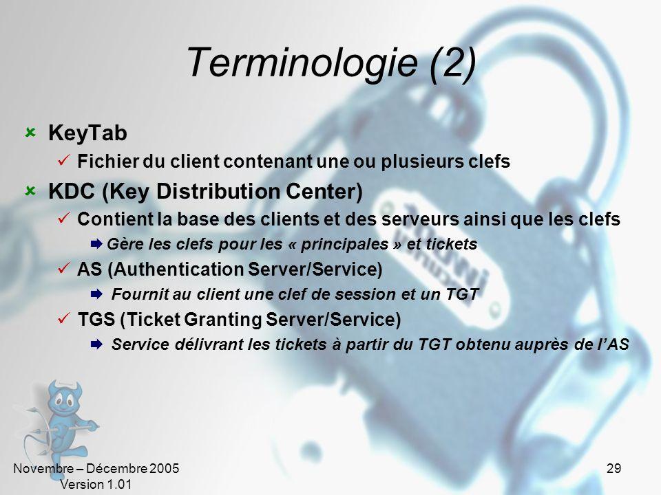 Novembre – Décembre 2005 Version 1.01 28 Terminologie (1) Client Entité pouvant obtenir un ticket (user/host) Service Machine ou application (ftp, pop