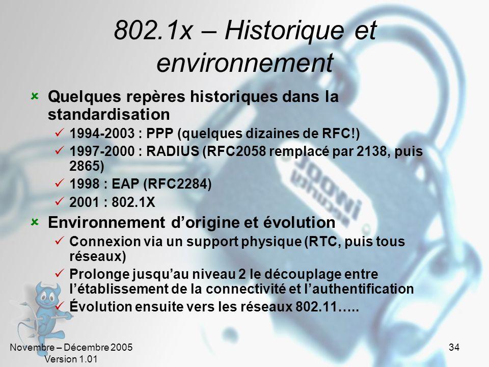 Novembre – Décembre 2005 Version 1.01 33 802.1x Nouvelle norme 802.1x Fonctionnement Utilisation Faiblesse(s) Évolutions