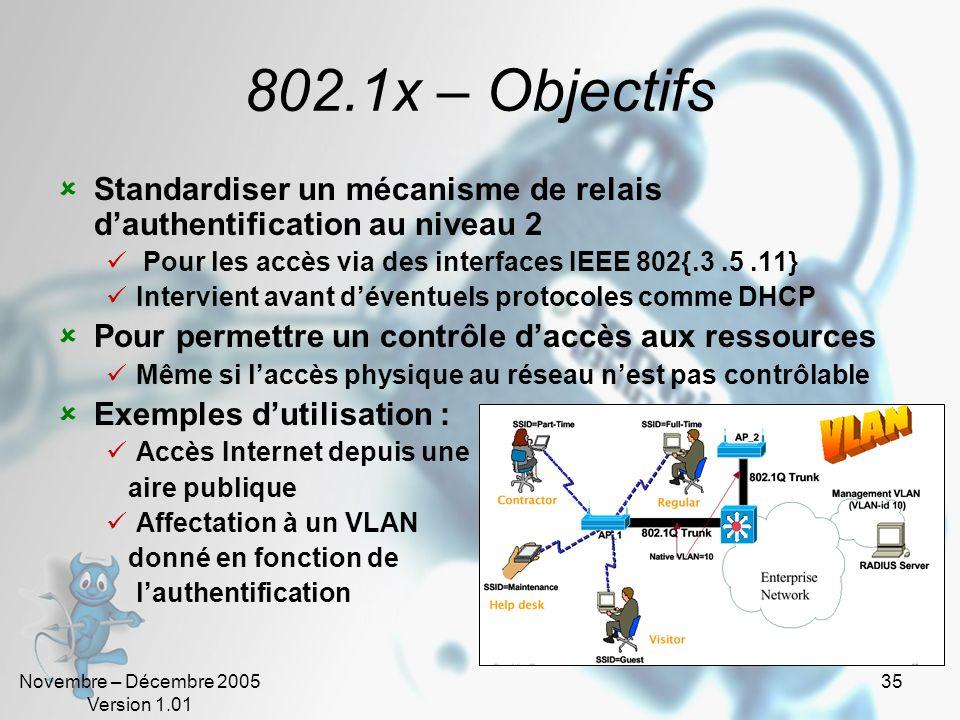 Novembre – Décembre 2005 Version 1.01 34 802.1x – Historique et environnement Quelques repères historiques dans la standardisation 1994-2003 : PPP (qu