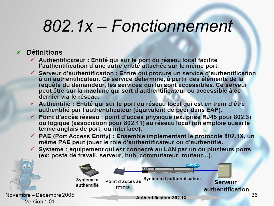 Novembre – Décembre 2005 Version 1.01 35 802.1x – Objectifs Standardiser un mécanisme de relais dauthentification au niveau 2 Pour les accès via des i
