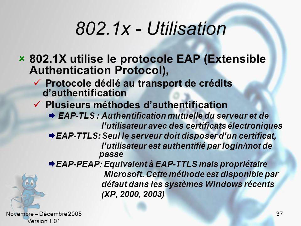 Novembre – Décembre 2005 Version 1.01 36 802.1x – Fonctionnement Définitions Authentificateur : Entité qui sur le port du réseau local facilite lauthe