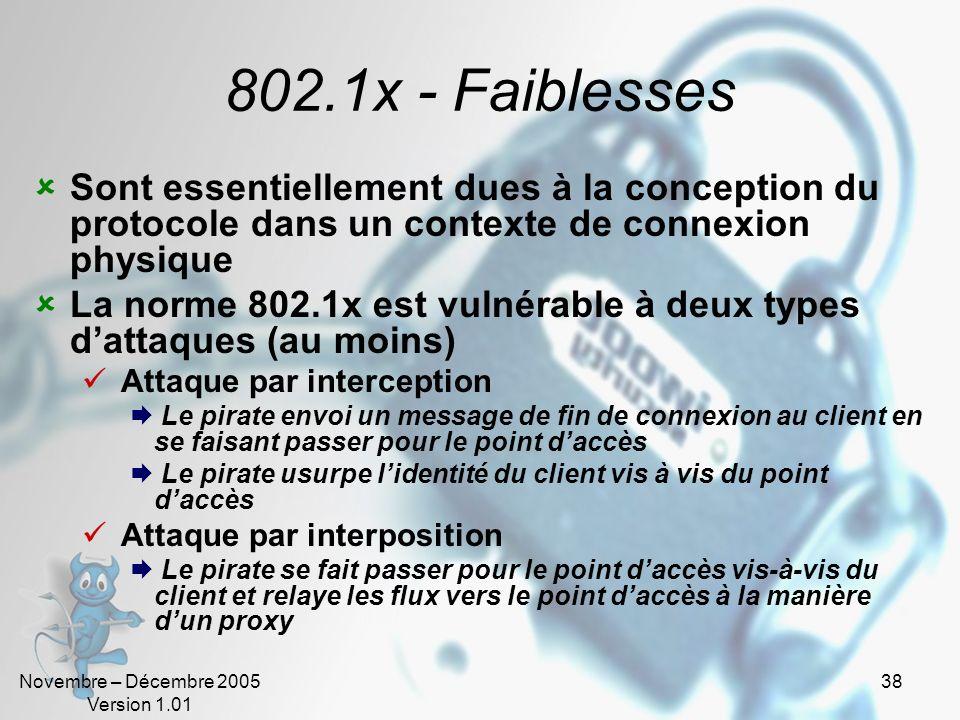 Novembre – Décembre 2005 Version 1.01 37 802.1x - Utilisation 802.1X utilise le protocole EAP (Extensible Authentication Protocol), Protocole dédié au