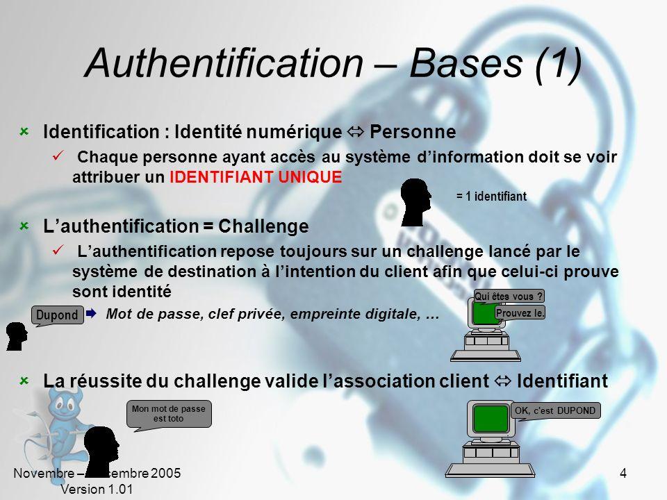 Novembre – Décembre 2005 Version 1.01 3 Introduction La sécurité des accès fait intervenir un certain nombre de mécanismes que nous avons décrits dans