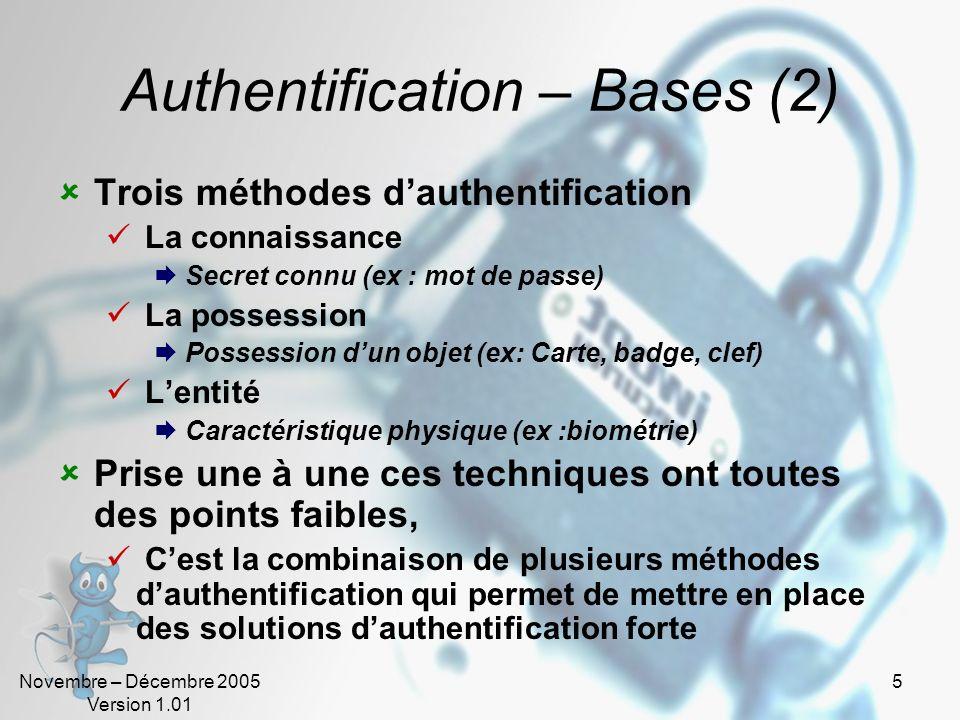 Novembre – Décembre 2005 Version 1.01 4 Authentification – Bases (1) Identification : Identité numérique Personne Chaque personne ayant accès au systè