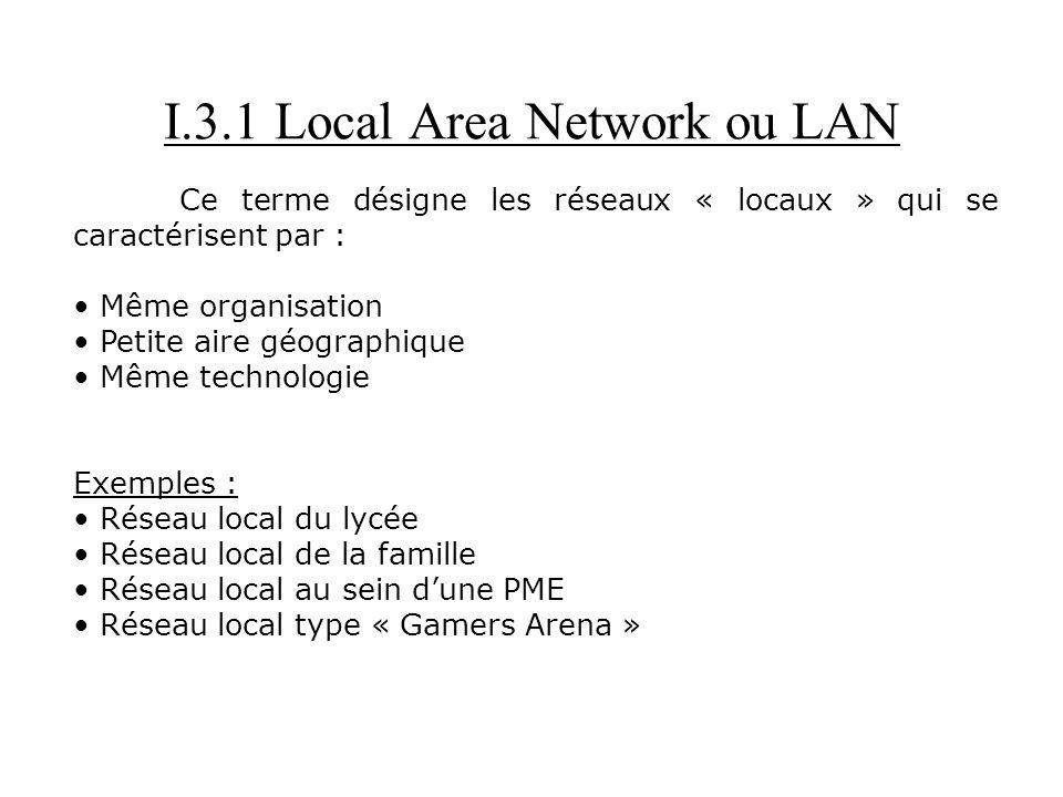 I.3.1 Local Area Network ou LAN Ce terme désigne les réseaux « locaux » qui se caractérisent par : Même organisation Petite aire géographique Même tec