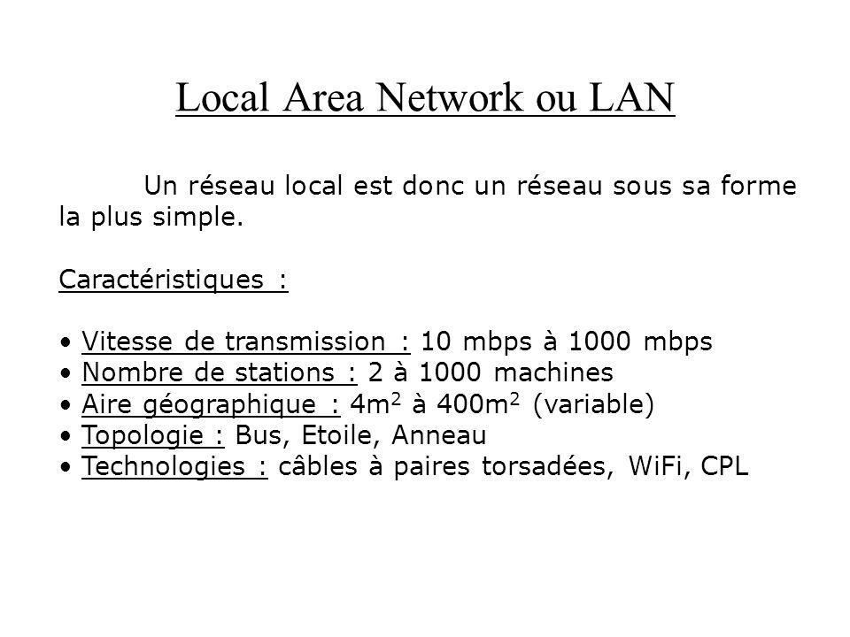 Local Area Network ou LAN Un réseau local est donc un réseau sous sa forme la plus simple. Caractéristiques : Vitesse de transmission : 10 mbps à 1000