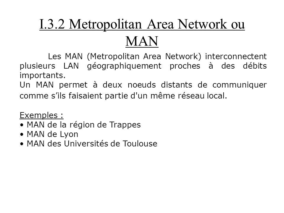 I.3.2 Metropolitan Area Network ou MAN Les MAN (Metropolitan Area Network) interconnectent plusieurs LAN géographiquement proches à des débits importa