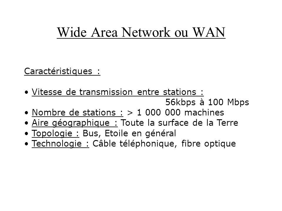 Wide Area Network ou WAN Caractéristiques : Vitesse de transmission entre stations : 56kbps à 100 Mbps Nombre de stations : > 1 000 000 machines Aire