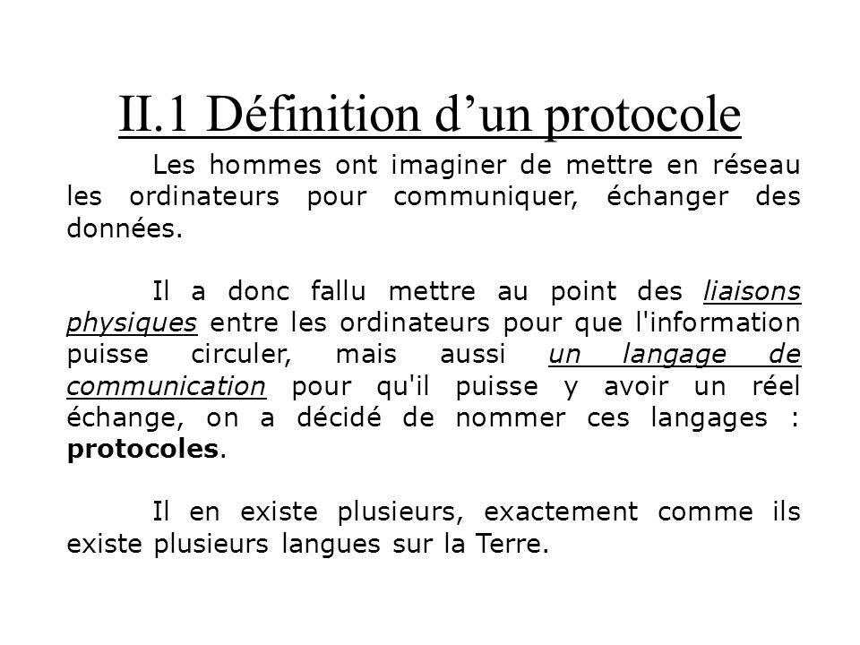 II.1 Définition dun protocole Les hommes ont imaginer de mettre en réseau les ordinateurs pour communiquer, échanger des données. Il a donc fallu mett