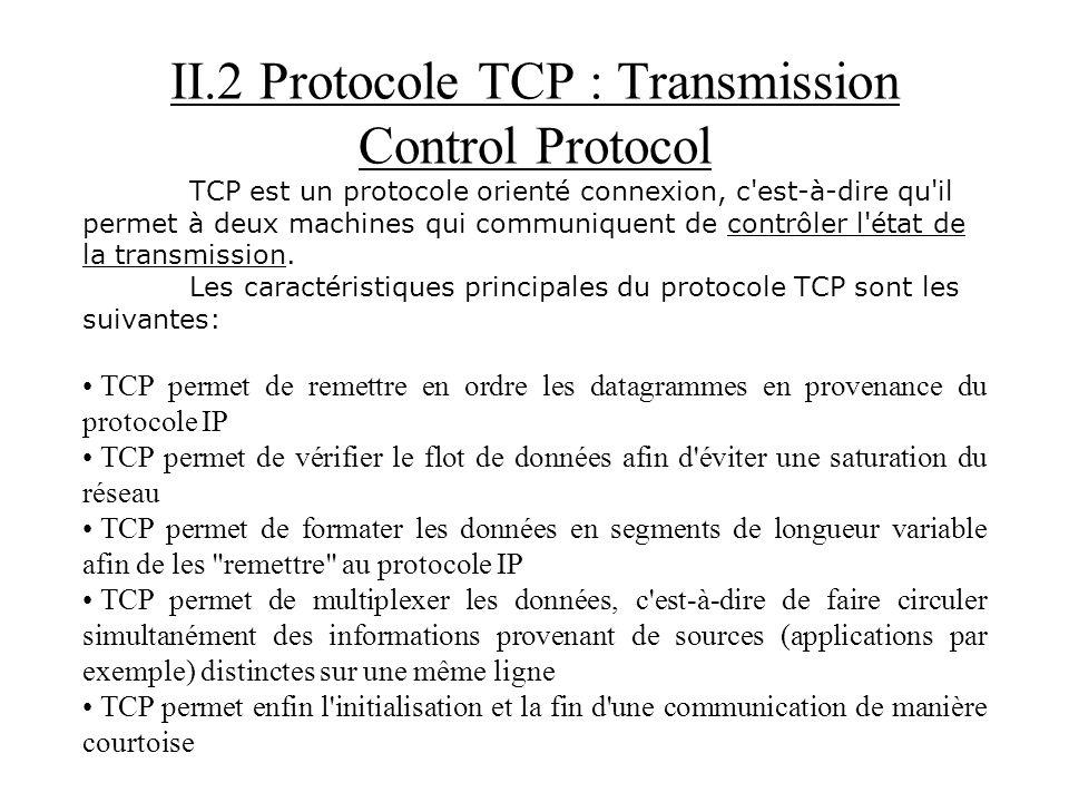 II.2 Protocole TCP : Transmission Control Protocol TCP est un protocole orienté connexion, c'est-à-dire qu'il permet à deux machines qui communiquent