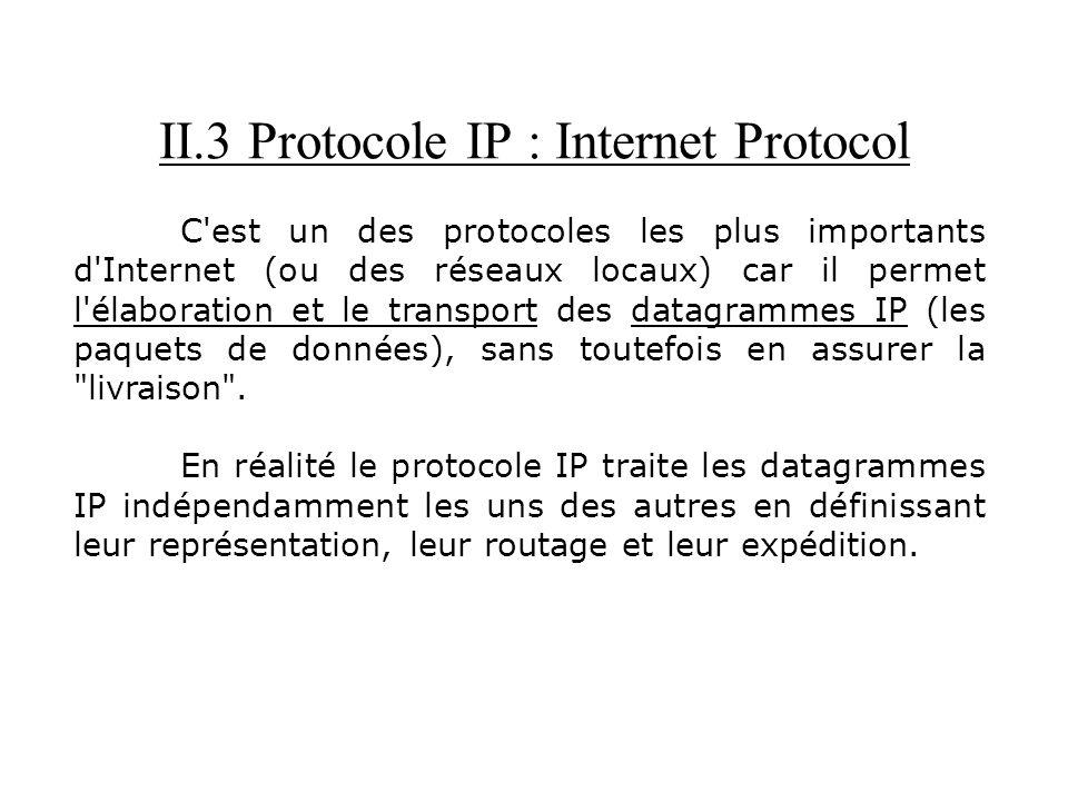 II.3 Protocole IP : Internet Protocol C'est un des protocoles les plus importants d'Internet (ou des réseaux locaux) car il permet l'élaboration et le