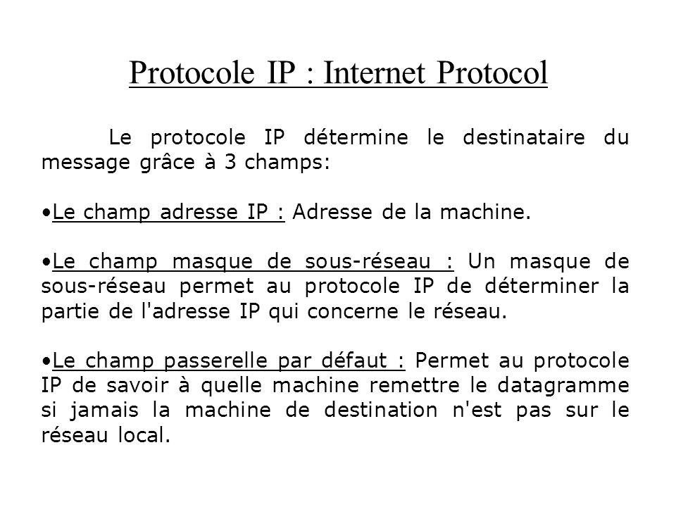 Protocole IP : Internet Protocol Le protocole IP détermine le destinataire du message grâce à 3 champs: Le champ adresse IP : Adresse de la machine. L
