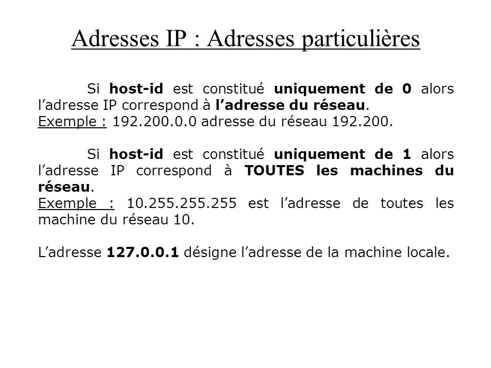 Adresses IP : Adresses particulières Si host-id est constitué uniquement de 0 alors ladresse IP correspond à ladresse du réseau. Exemple : 192.200.0.0