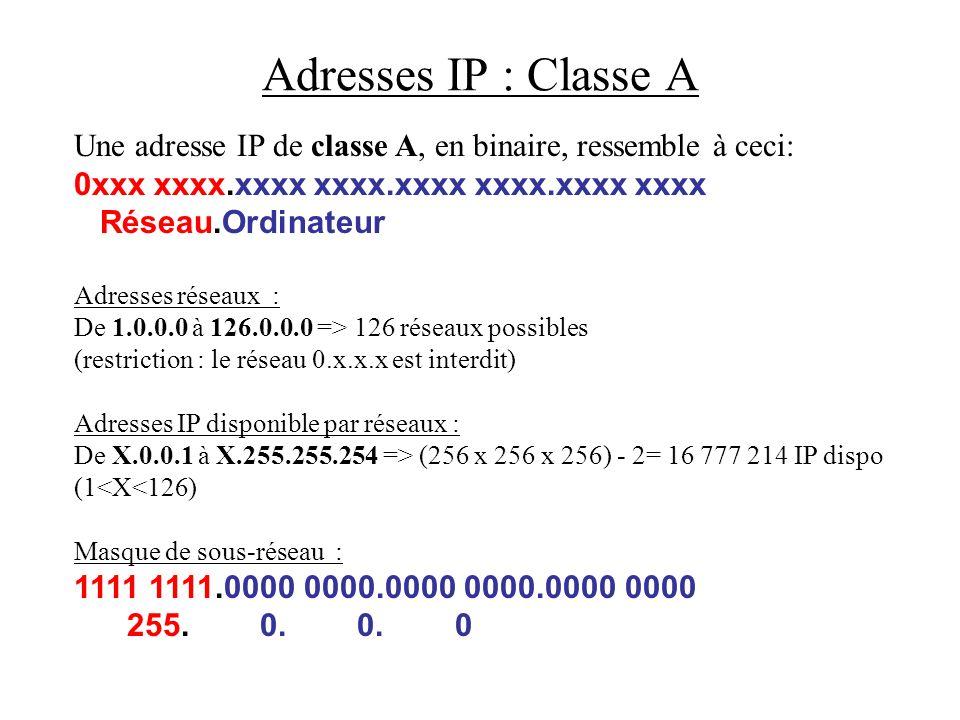 Adresses IP : Classe A Une adresse IP de classe A, en binaire, ressemble à ceci: 0xxx xxxx.xxxx xxxx.xxxx xxxx.xxxx xxxx Réseau.Ordinateur Adresses ré