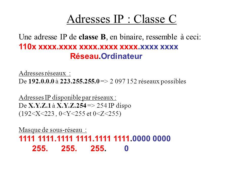 Adresses IP : Classe C Une adresse IP de classe B, en binaire, ressemble à ceci: 110x xxxx.xxxx xxxx.xxxx xxxx.xxxx xxxx Réseau.Ordinateur Adresses ré