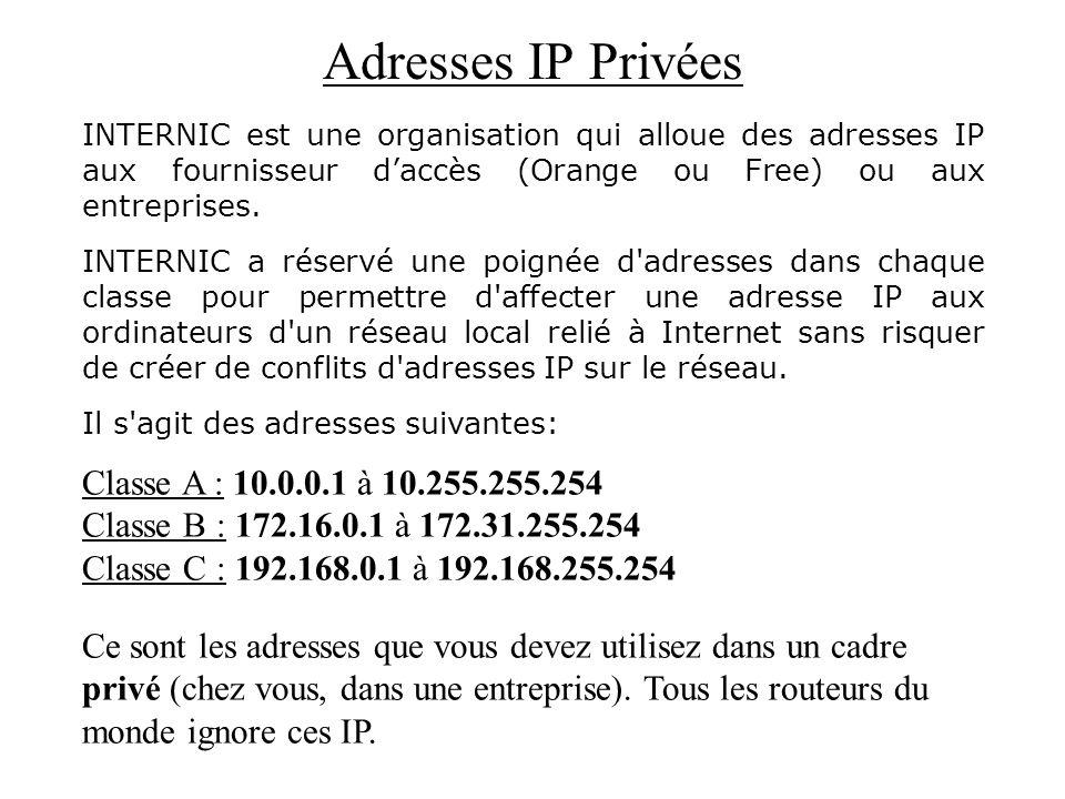 Adresses IP Privées INTERNIC est une organisation qui alloue des adresses IP aux fournisseur daccès (Orange ou Free) ou aux entreprises. INTERNIC a ré