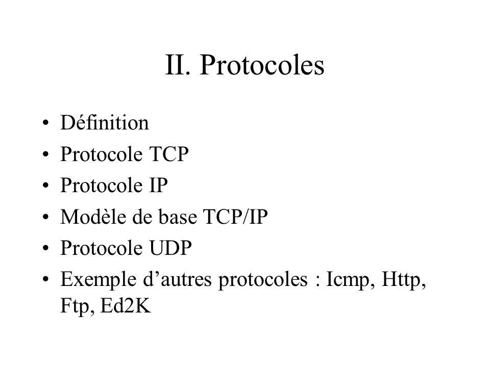 II. Protocoles Définition Protocole TCP Protocole IP Modèle de base TCP/IP Protocole UDP Exemple dautres protocoles : Icmp, Http, Ftp, Ed2K