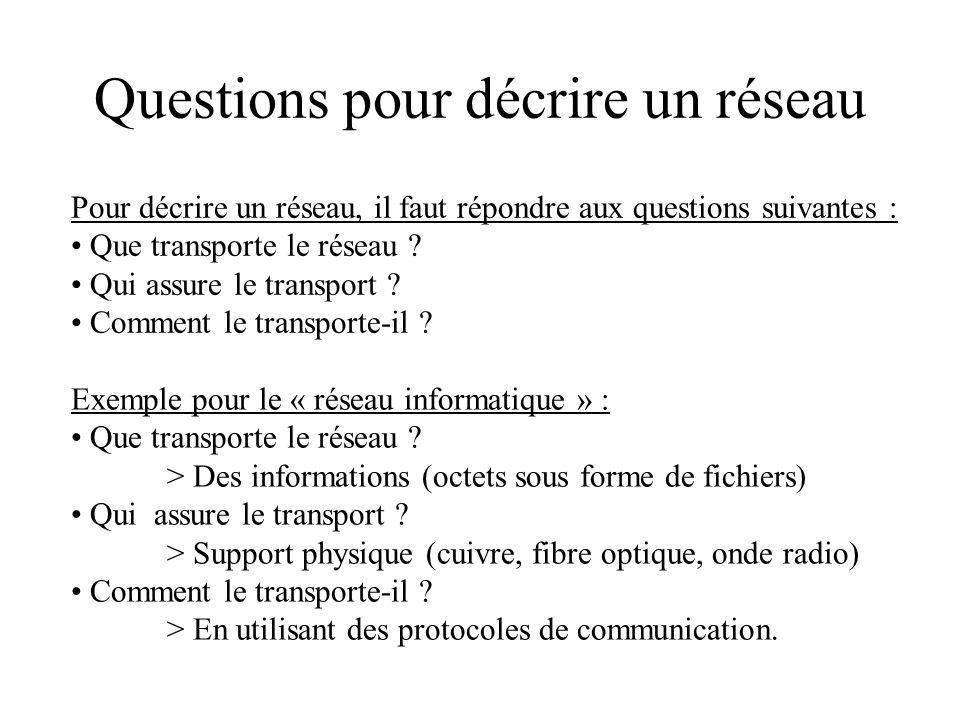 Pour décrire un réseau, il faut répondre aux questions suivantes : Que transporte le réseau ? Qui assure le transport ? Comment le transporte-il ? Exe