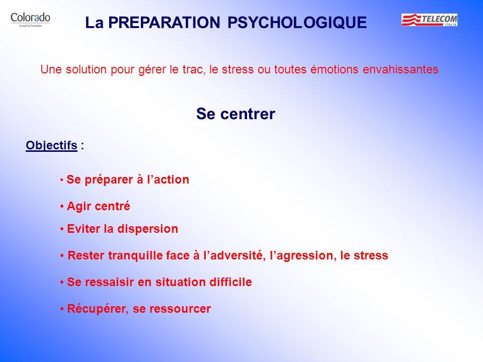 Objectifs : Se préparer à laction Eviter la dispersion Rester tranquille face à ladversité, lagression, le stress Se ressaisir en situation difficile