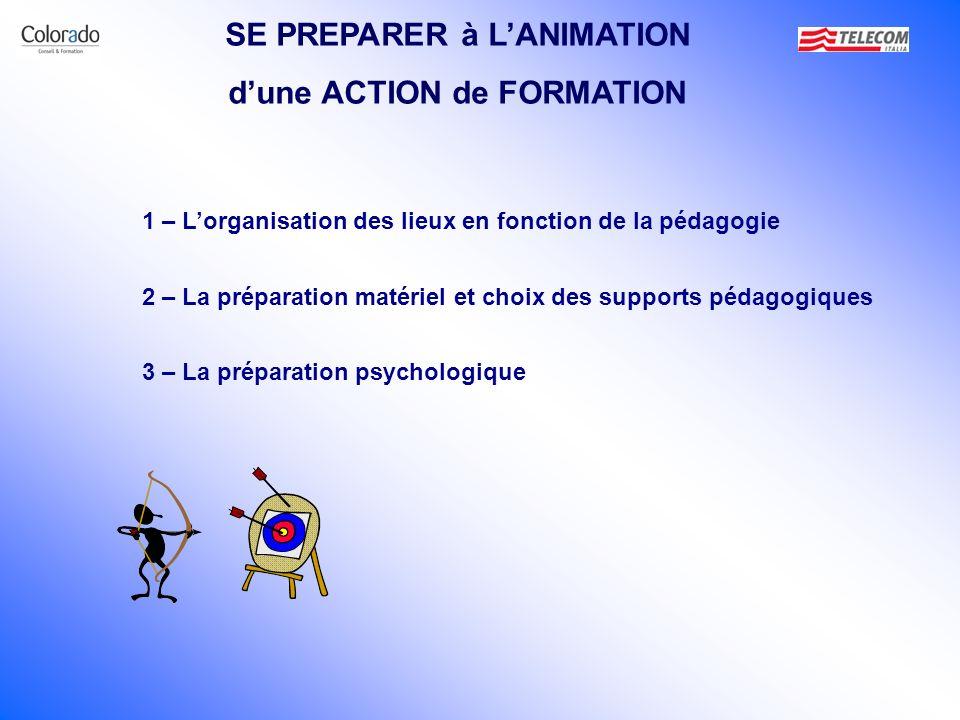 SE PREPARER à LANIMATION dune ACTION de FORMATION 1 – Lorganisation des lieux en fonction de la pédagogie 2 – La préparation matériel et choix des sup