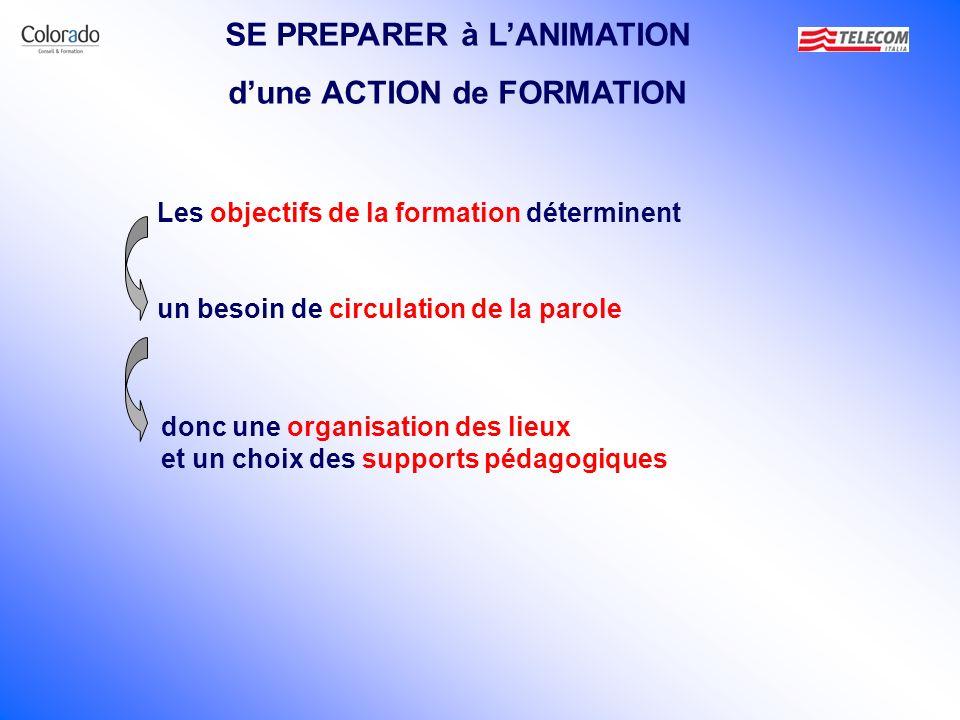 F F F La CIRCULATION de la PAROLE F Illustrations :