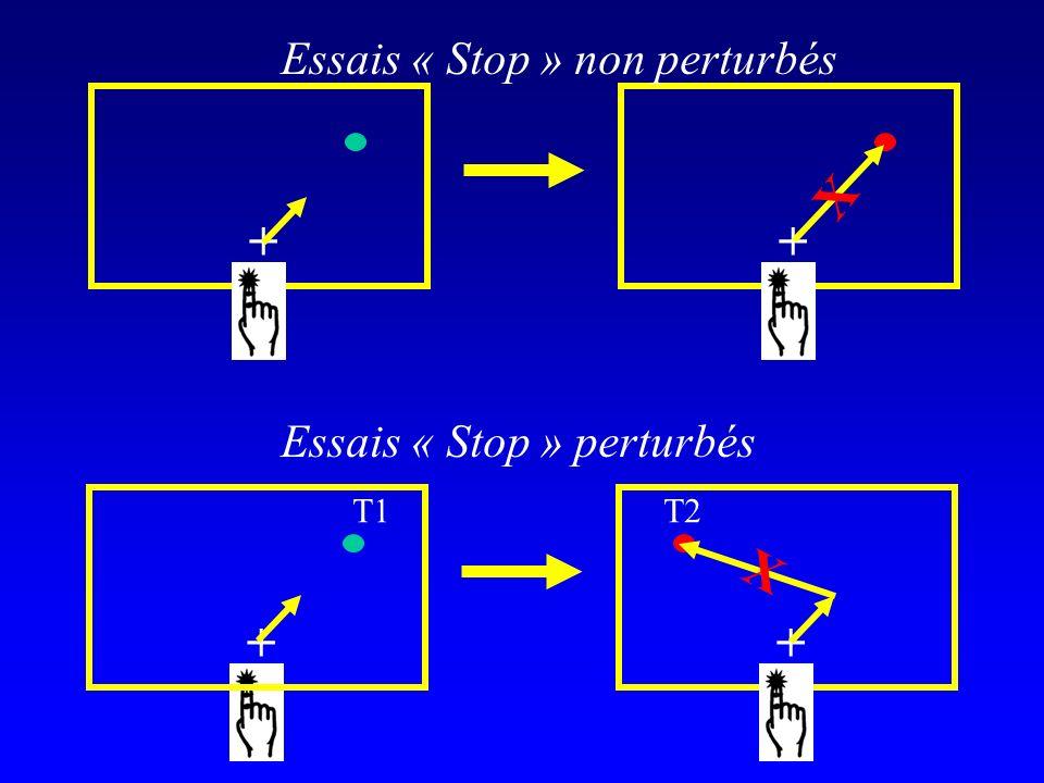 ++++ Essais « Stop » non perturbés Essais « Stop » perturbés T2T1 X X