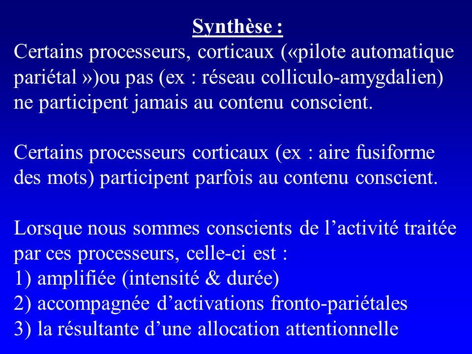 Synthèse : Certains processeurs, corticaux («pilote automatique pariétal »)ou pas (ex : réseau colliculo-amygdalien) ne participent jamais au contenu