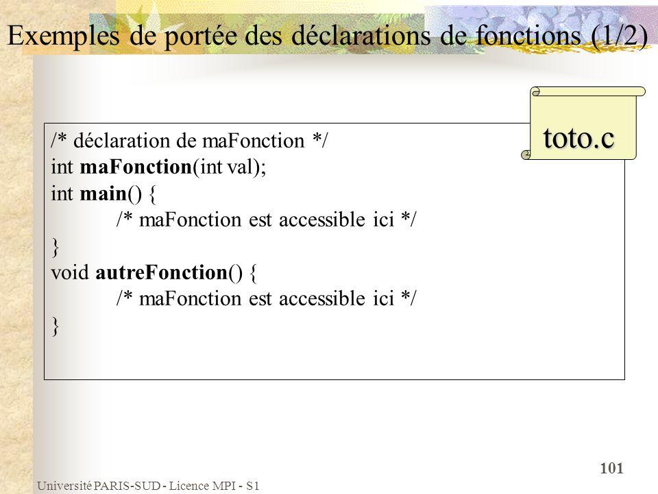 Université PARIS-SUD - Licence MPI - S1 101 Exemples de portée des déclarations de fonctions (1/2) /* déclaration de maFonction */ int maFonction(int