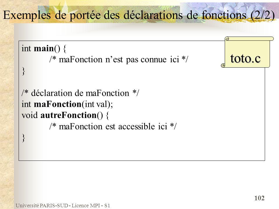 Université PARIS-SUD - Licence MPI - S1 102 Exemples de portée des déclarations de fonctions (2/2) int main() { /* maFonction nest pas connue ici */ }
