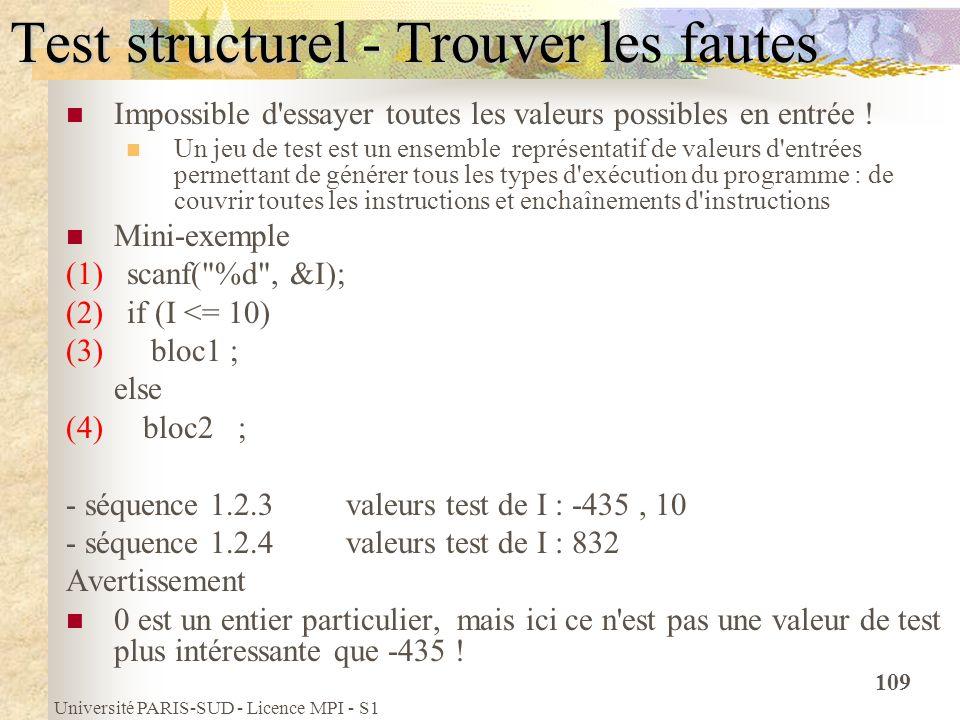 Université PARIS-SUD - Licence MPI - S1 109 Test structurel - Trouver les fautes Impossible d'essayer toutes les valeurs possibles en entrée ! Un jeu