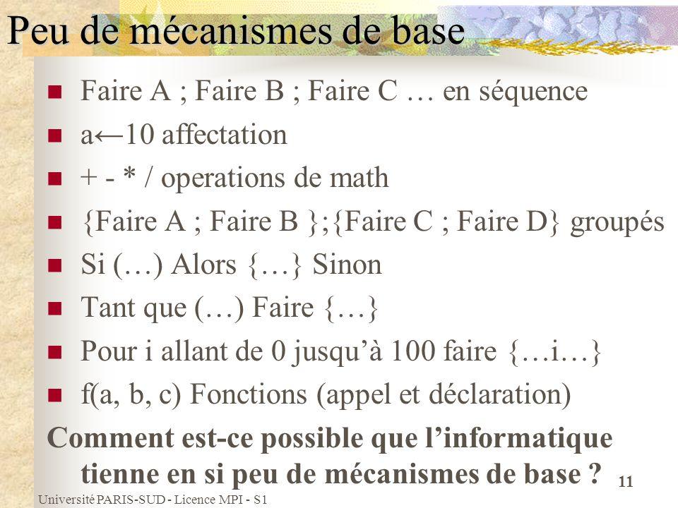 Université PARIS-SUD - Licence MPI - S1 11 Peu de mécanismes de base Faire A ; Faire B ; Faire C … en séquence a10 affectation + - * / operations de m