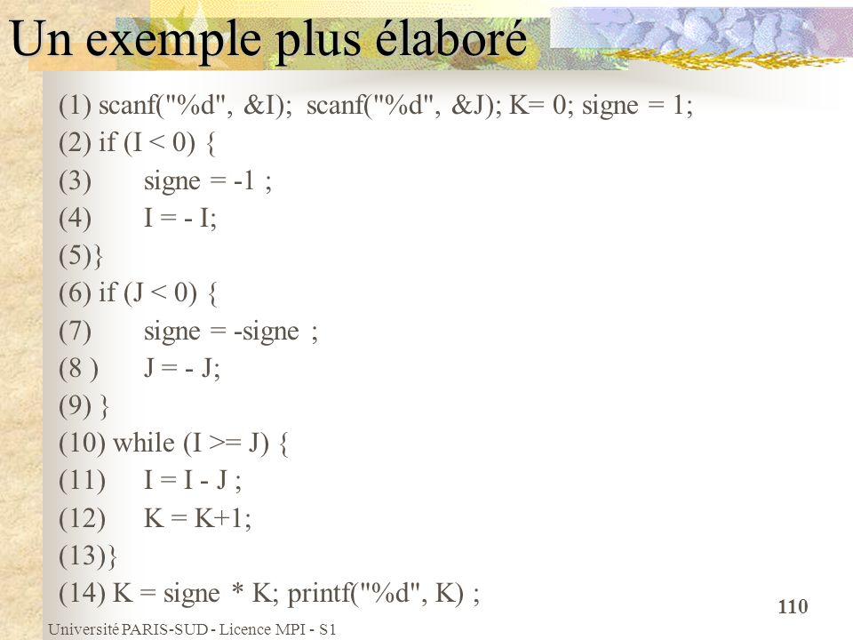 Université PARIS-SUD - Licence MPI - S1 110 Un exemple plus élaboré (1) scanf(
