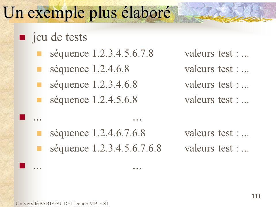 Université PARIS-SUD - Licence MPI - S1 111 Un exemple plus élaboré jeu de tests séquence 1.2.3.4.5.6.7.8 valeurs test :... séquence 1.2.4.6.8 valeurs