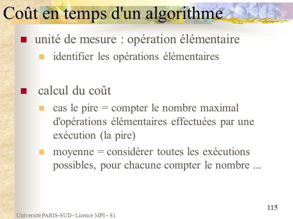 Université PARIS-SUD - Licence MPI - S1 115 Coût en temps d'un algorithme unité de mesure : opération élémentaire identifier les opérations élémentair