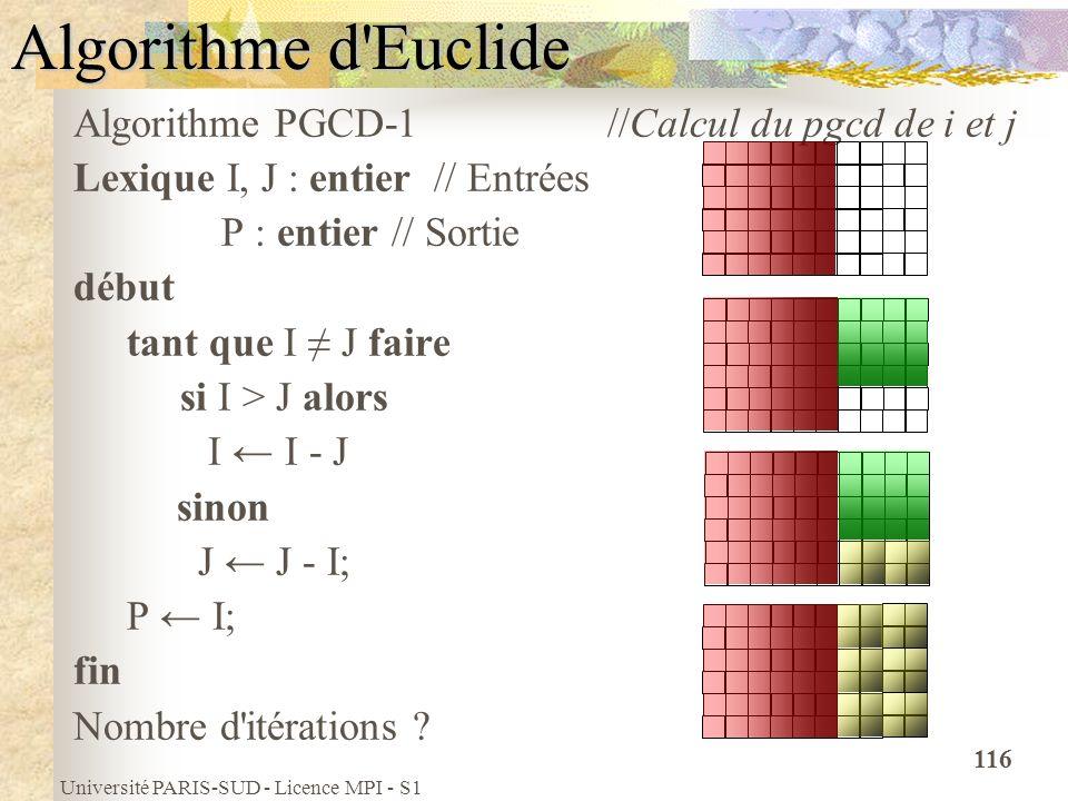 Université PARIS-SUD - Licence MPI - S1 116 Algorithme d'Euclide Algorithme PGCD-1 //Calcul du pgcd de i et j Lexique I, J : entier // Entrées P : ent
