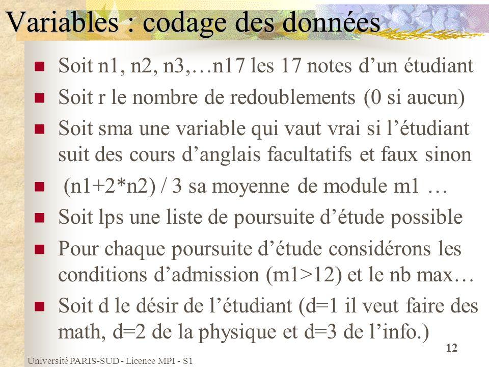 Université PARIS-SUD - Licence MPI - S1 12 Variables : codage des données Soit n1, n2, n3,…n17 les 17 notes dun étudiant Soit r le nombre de redoublem