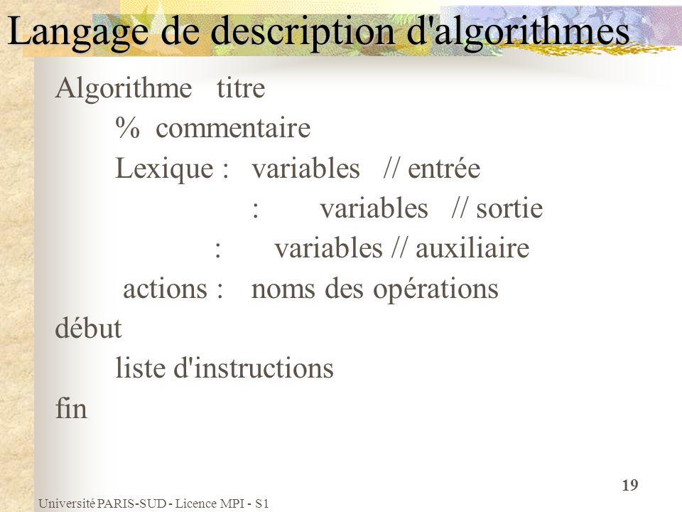 Université PARIS-SUD - Licence MPI - S1 19 Langage de description d'algorithmes Algorithme titre % commentaire Lexique :variables // entrée :variables